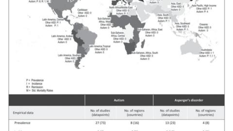 L'incremento dei casi di autismo nel mondo, una nuova ricerca.